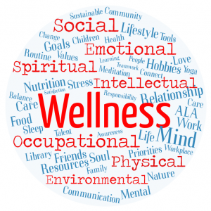 ala-wellness-word-cloud-final