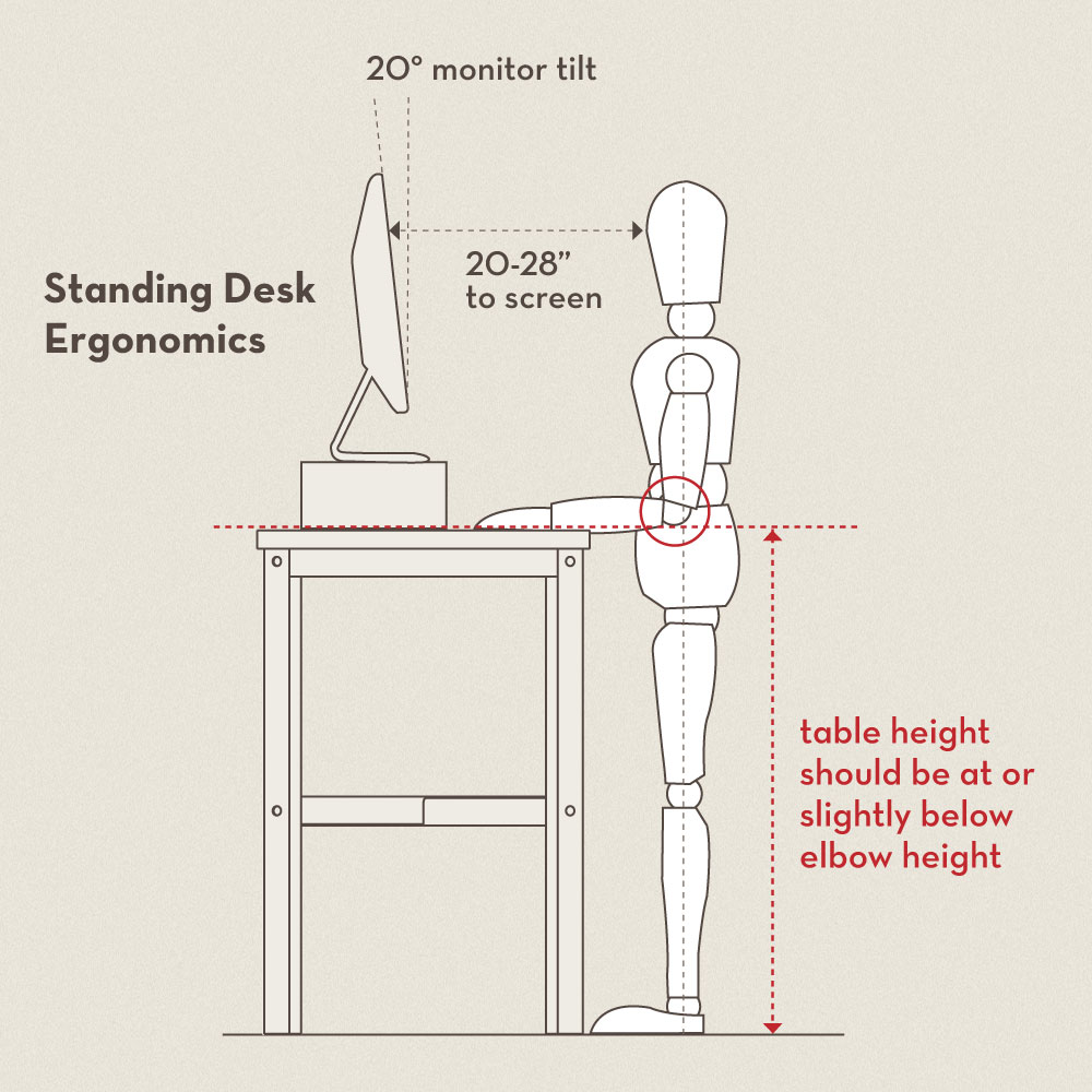 Can't Afford a Standing Desk? Build Your Own for $22
